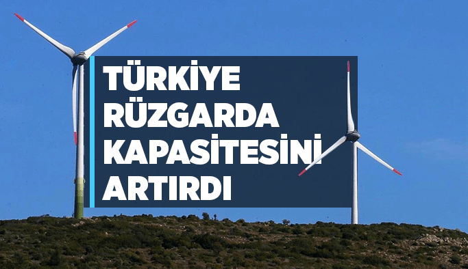 Türkiye rüzgarda kapasitesini artırdı