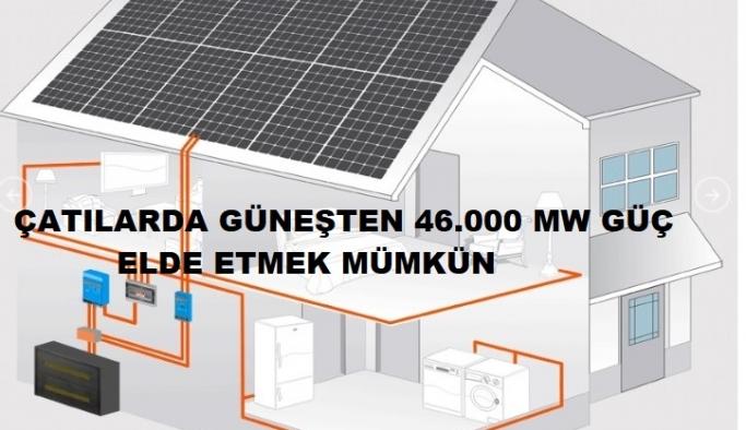 Çatılarda Güneşten 46.000 MW Güç Elde Etmek Mümkün