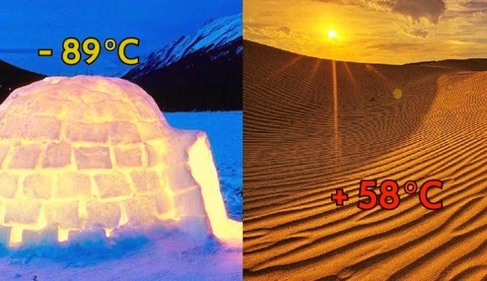 Dünyanın en sıcak ve en soğuk bölgeleri nerelerdir?