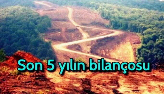 Türkiye'nin 10'da 1'i maden sahası