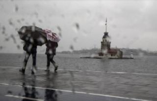 Türkiye'de 2021 su/tarım yılı 7 aylık yağışları...